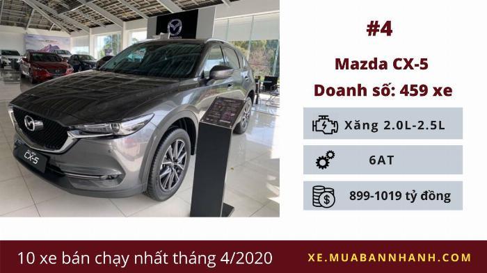 Mazda CX-5: Doanh số 459 chiếc