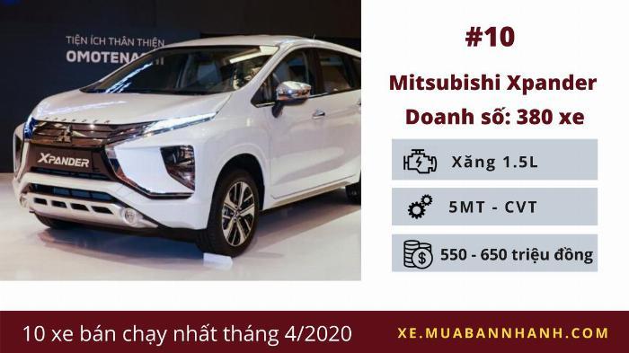 Mitsubishi Xpander: Doanh số 380 chiếc