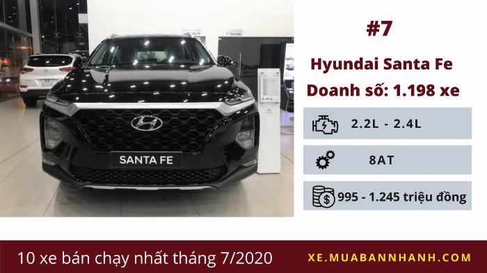 Hyundai Santa Fe: Doanh số 1.198 chiếc