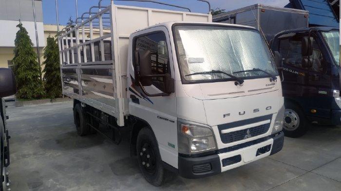 Xe Fuso Canter4.99 Nhật Bản 2.1 Tấn Đời 2020